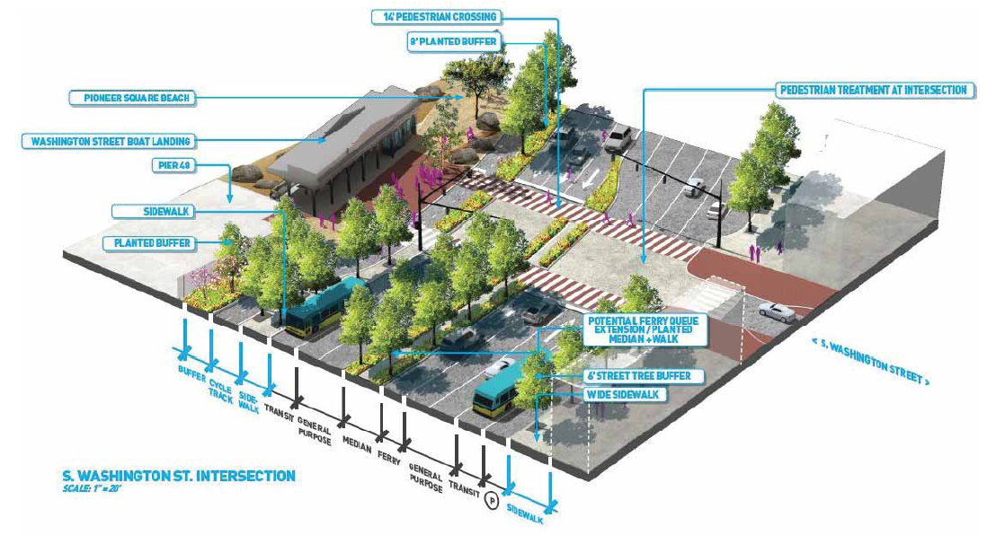 Seattle Waterfront Plan Remains Car Centric The