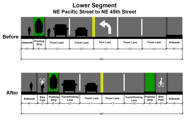 Diagram of typical street sections. Click to enlarge and view all three configurations.