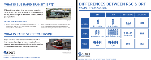 Comparing the two mode options. Edited by the author. Click to enlarge. (SDOT)