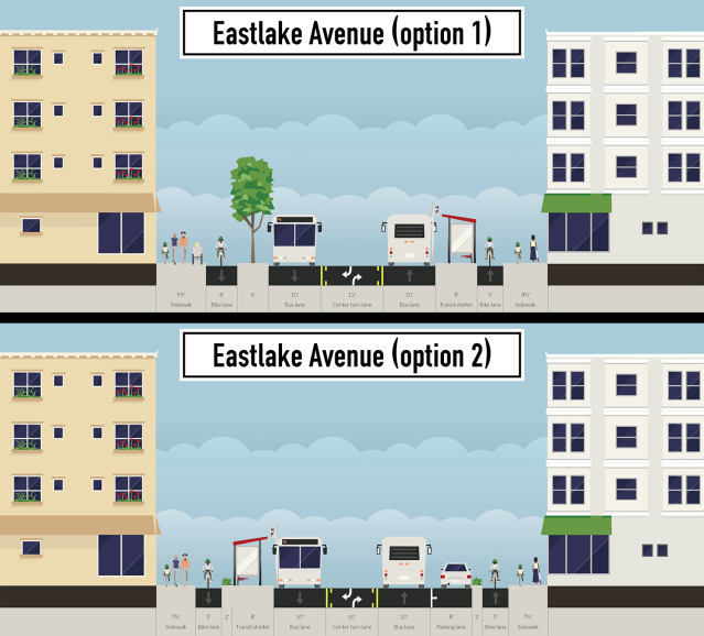 Two possible options for complete streets on Eastlake Avenue. Images generated by the author at streetmix.net.