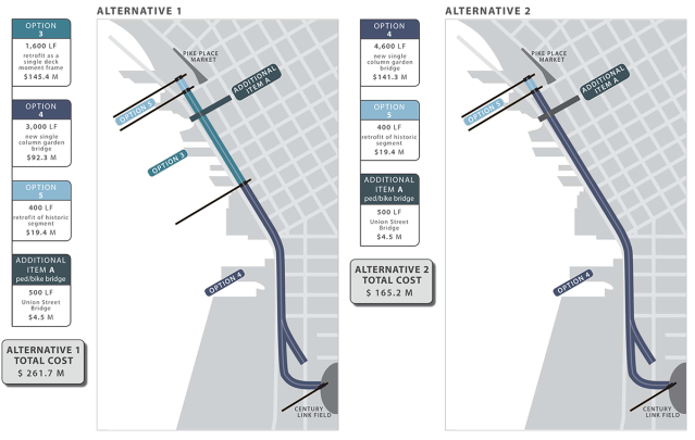 Plans and costs of Alternatives 1 and 2. (BuroHappold)