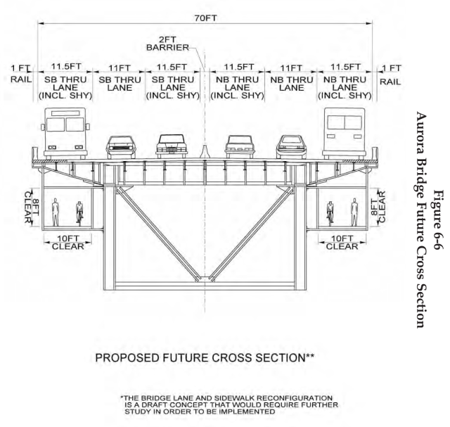 Aurora Bridge Redesign