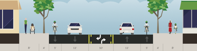 A second option for rechannelizing Olive Way with bicycle lanes. (Streetmix)