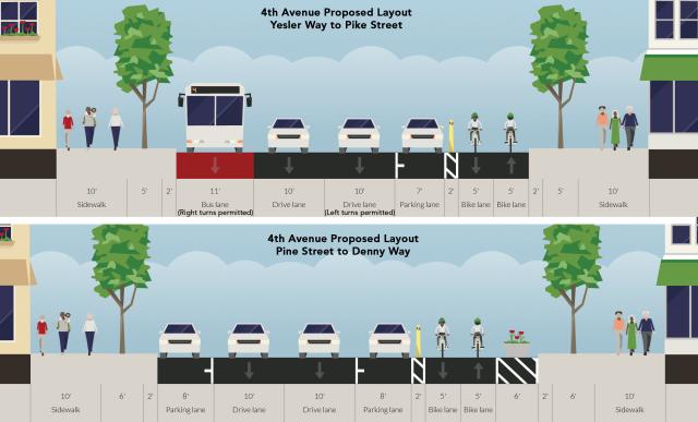 4th Avenue Proposed