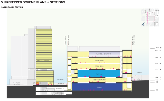 North-south section drawing of WSCC Addition concept design. (LMN Architects, Washington State Convention Center)